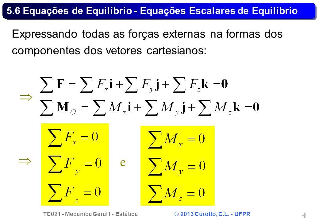 TC021 - Mecânica Geral I - Estática © 2013 Curotto, C.L. - UFPR 4 5.6 Equações de Equilíbrio - Equações Escalares de Equilíbrio Expressando todas as f