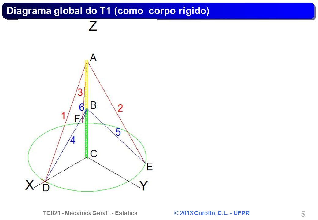 TC021 - Mecânica Geral I - Estática © 2013 Curotto, C.L. - UFPR 5 Diagrama global do T1 (como corpo rígido)