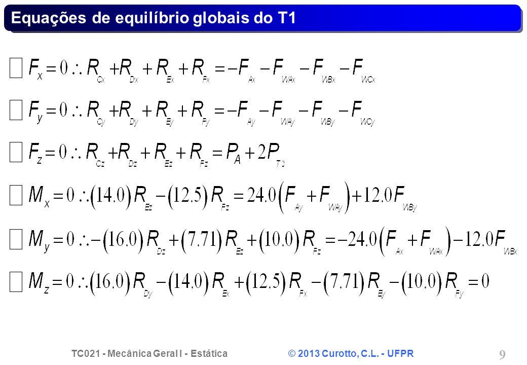 TC021 - Mecânica Geral I - Estática © 2013 Curotto, C.L. - UFPR 30 5.4 Elementos com Duas Forças