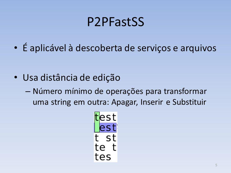P2PFastSS É aplicável à descoberta de serviços e arquivos Usa distância de edição – Número mínimo de operações para transformar uma string em outra: Apagar, Inserir e Substituir 5