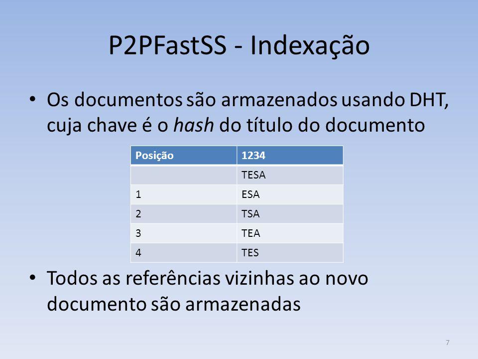 P2PFastSS - Indexação Os documentos são armazenados usando DHT, cuja chave é o hash do título do documento Todos as referências vizinhas ao novo documento são armazenadas Posição1234 TESA 1ESA 2TSA 3TEA 4TES 7