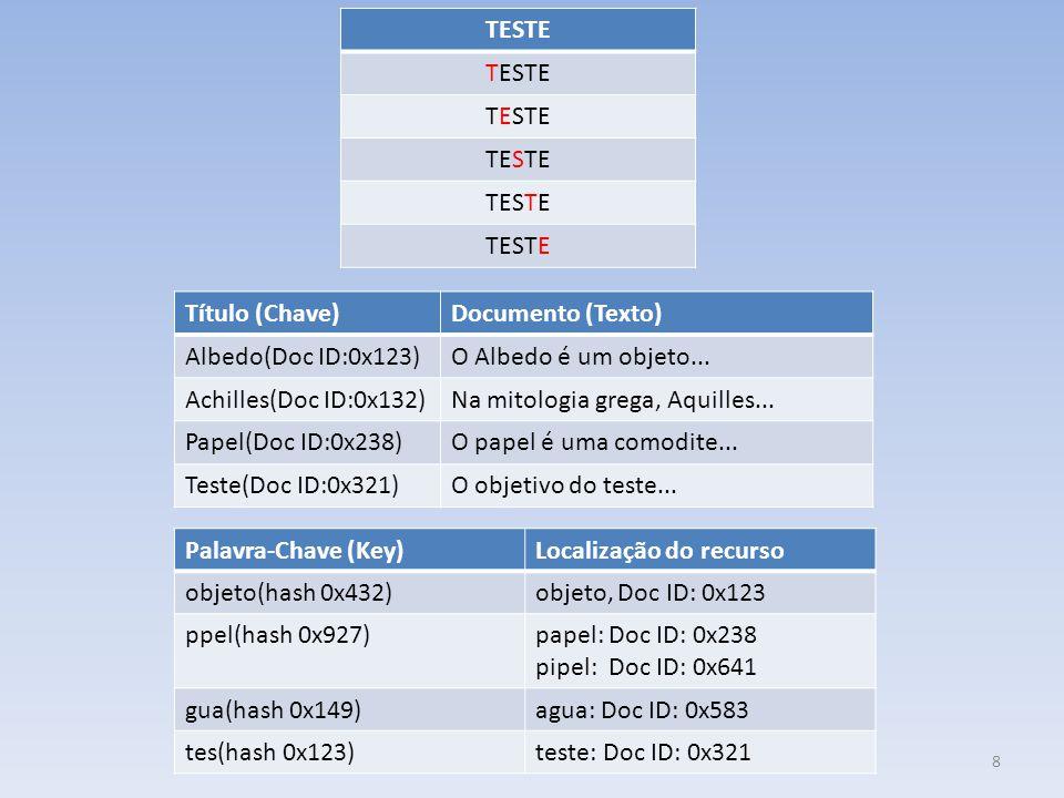 Título (Chave)Documento (Texto) Albedo(Doc ID:0x123)O Albedo é um objeto...