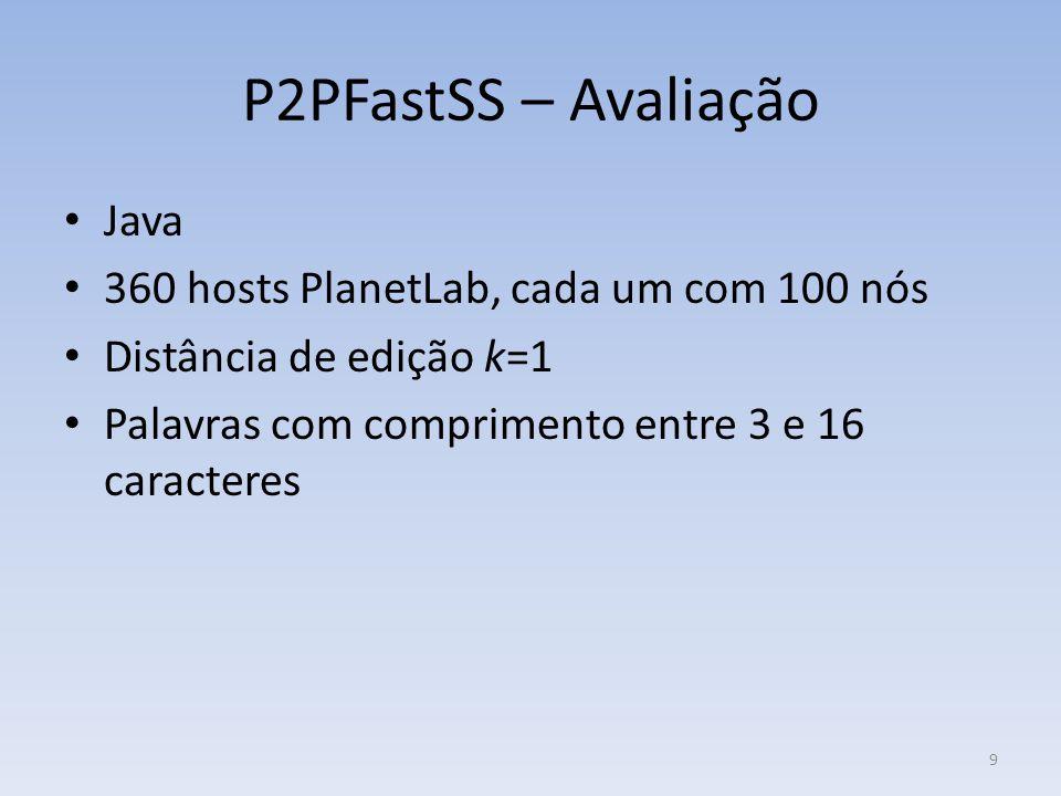 P2PFastSS – Avaliação Java 360 hosts PlanetLab, cada um com 100 nós Distância de edição k=1 Palavras com comprimento entre 3 e 16 caracteres 9