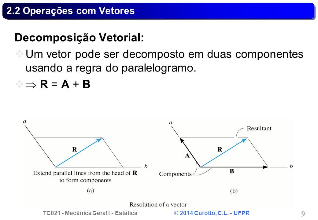 TC021 - Mecânica Geral I - Estática © 2014 Curotto, C.L. - UFPR 50 Problema 2.33 - Solução