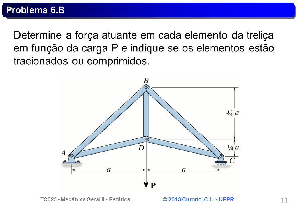 TC023 - Mecânica Geral II - Estática © 2013 Curotto, C.L. - UFPR 11 Problema 6.B Determine a força atuante em cada elemento da treliça em função da ca