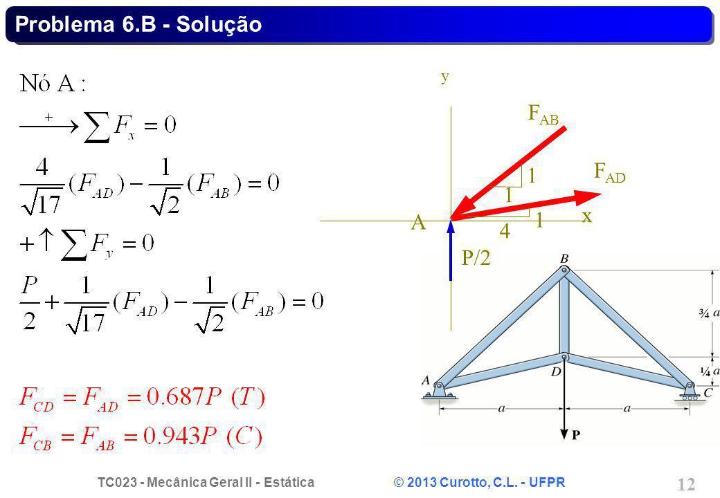 TC023 - Mecânica Geral II - Estática © 2013 Curotto, C.L. - UFPR 12 Problema 6.B - Solução F AD x 1 4 1 1 F AB P/2 y A