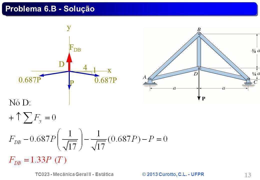 TC023 - Mecânica Geral II - Estática © 2013 Curotto, C.L. - UFPR 13 Problema 6.B - Solução 0.687P x 1 4 P y D F DB