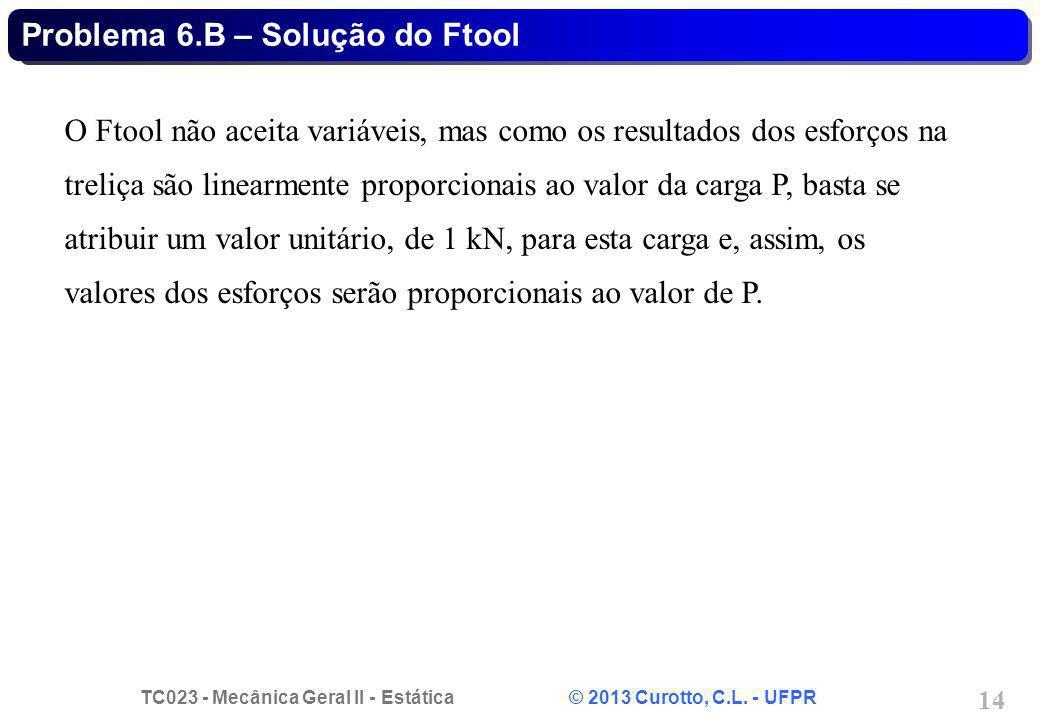 TC023 - Mecânica Geral II - Estática © 2013 Curotto, C.L. - UFPR 14 Problema 6.B – Solução do Ftool O Ftool não aceita variáveis, mas como os resultad