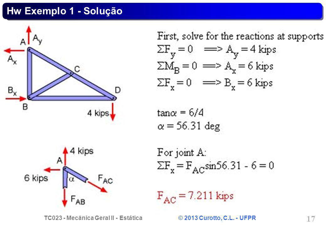 TC023 - Mecânica Geral II - Estática © 2013 Curotto, C.L. - UFPR 17 Hw Exemplo 1 - Solução
