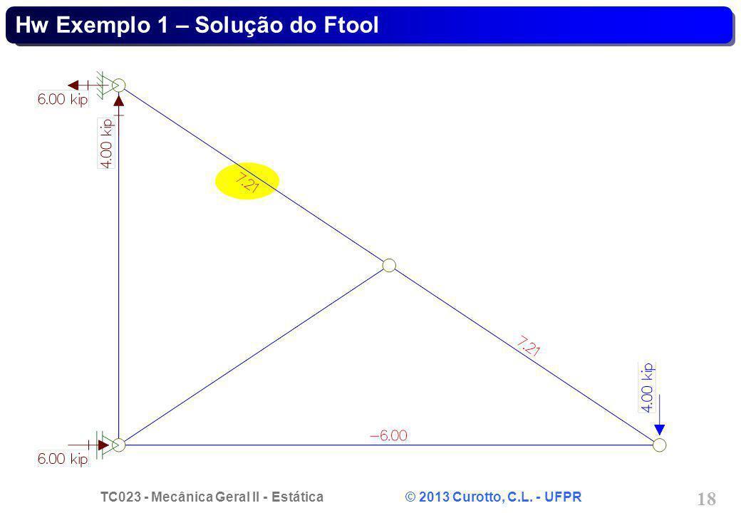 TC023 - Mecânica Geral II - Estática © 2013 Curotto, C.L. - UFPR 18 Hw Exemplo 1 – Solução do Ftool