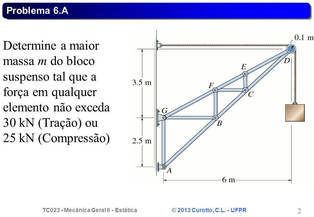 TC023 - Mecânica Geral II - Estática © 2013 Curotto, C.L. - UFPR 2 Problema 6.A Determine a maior massa m do bloco suspenso tal que a força em qualque