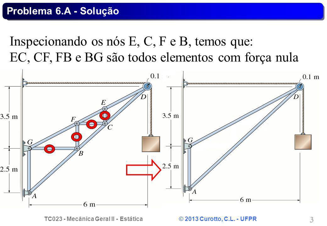 TC023 - Mecânica Geral II - Estática © 2013 Curotto, C.L. - UFPR 3 Problema 6.A - Solução Inspecionando os nós E, C, F e B, temos que: EC, CF, FB e BG