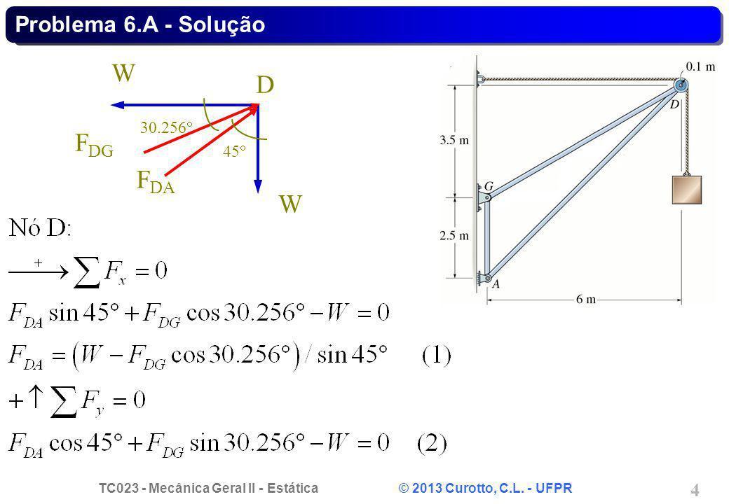 TC023 - Mecânica Geral II - Estática © 2013 Curotto, C.L. - UFPR 4 Problema 6.A - Solução W D F DG W F DA 45 30.256