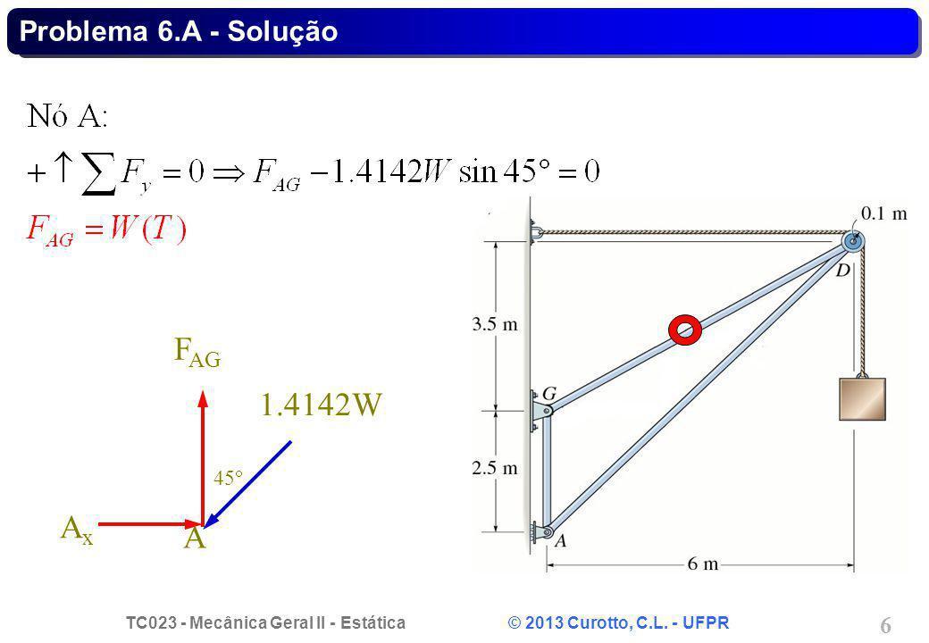 TC023 - Mecânica Geral II - Estática © 2013 Curotto, C.L. - UFPR 6 Problema 6.A - Solução A F AG 1.4142W AxAx 45
