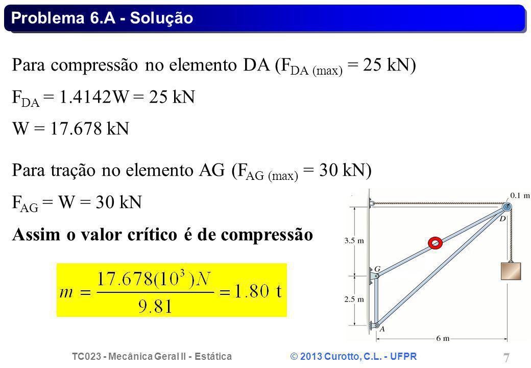 TC023 - Mecânica Geral II - Estática © 2013 Curotto, C.L. - UFPR 7 Problema 6.A - Solução Para compressão no elemento DA (F DA (max) = 25 kN) F DA = 1