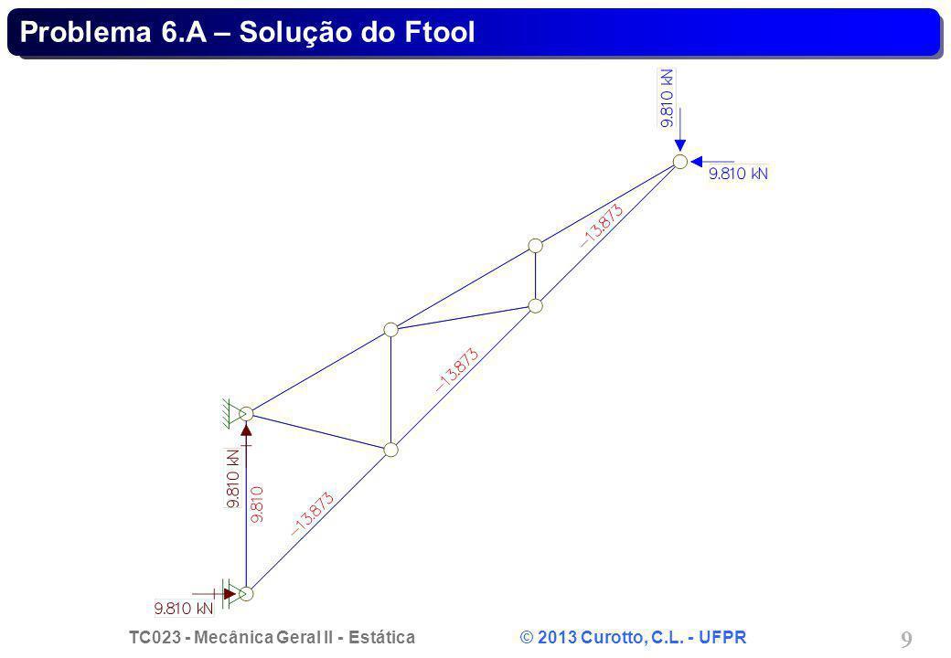 TC023 - Mecânica Geral II - Estática © 2013 Curotto, C.L. - UFPR 9 Problema 6.A – Solução do Ftool