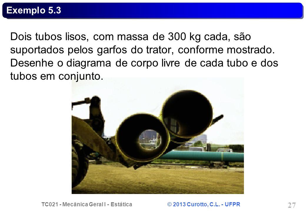 TC021 - Mecânica Geral I - Estática © 2013 Curotto, C.L. - UFPR 28 Exemplo 5.3 - Solução