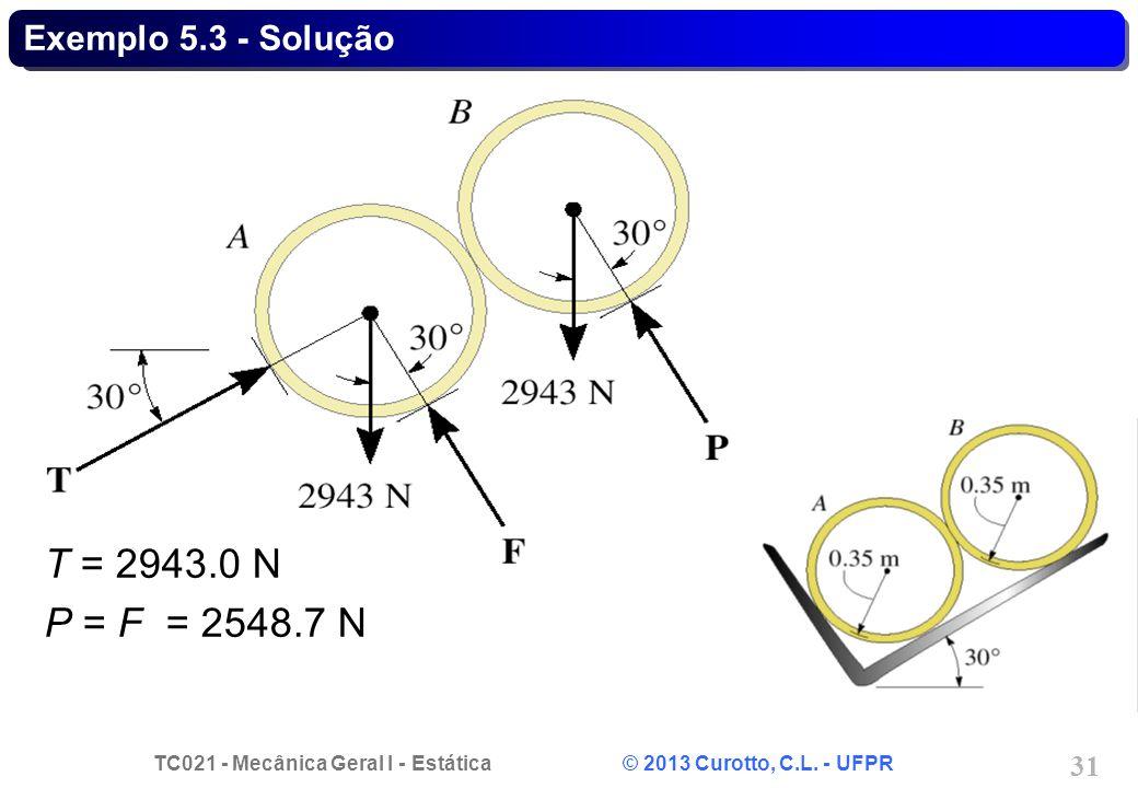 TC021 - Mecânica Geral I - Estática © 2013 Curotto, C.L. - UFPR 31 Exemplo 5.3 - Solução T = 2943.0 N P = F = 2548.7 N