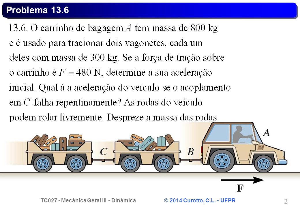 TC027 - Mecânica Geral III - Dinâmica © 2014 Curotto, C.L. - UFPR 33 Problema 13.111 - Solução