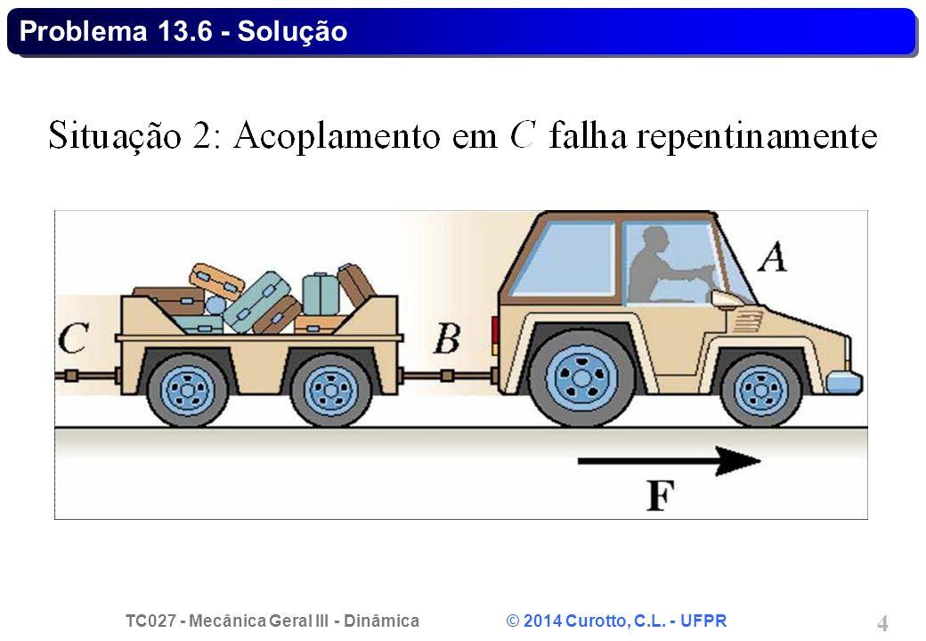 TC027 - Mecânica Geral III - Dinâmica © 2014 Curotto, C.L. - UFPR 25 Problema 13.41 - Solução