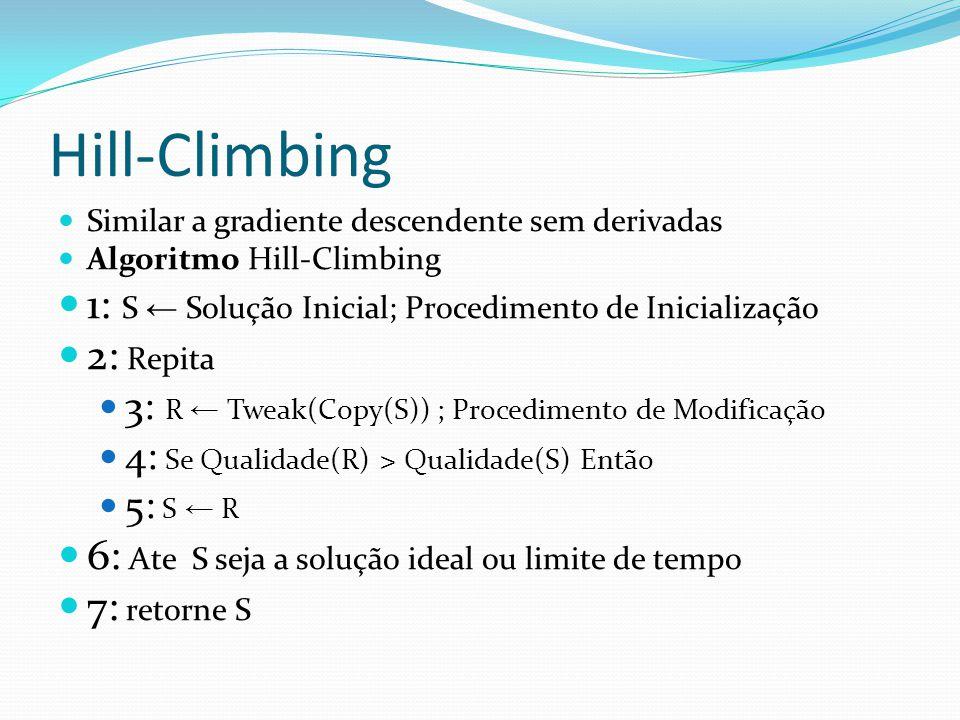 Similar a gradiente descendente sem derivadas Algoritmo Hill-Climbing 1: S Solução Inicial; Procedimento de Inicialização 2: Repita 3: R Tweak(Copy(S)