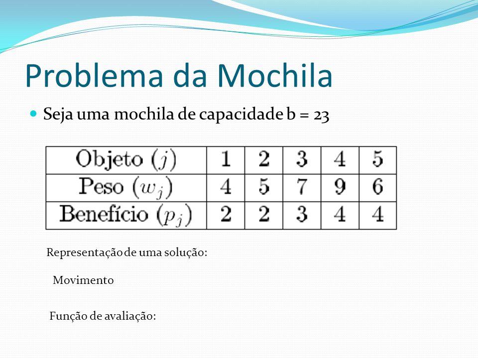 Problema da Mochila Seja uma mochila de capacidade b = 23 Representação de uma solução: Movimento Função de avaliação: