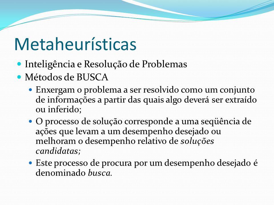 Metaheurísticas Inteligência e Resolução de Problemas Métodos de BUSCA Enxergam o problema a ser resolvido como um conjunto de informações a partir da