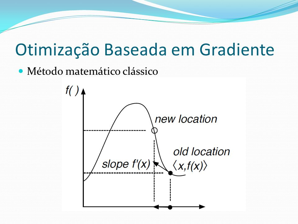 Otimização Baseada em Gradiente Método matemático clássico