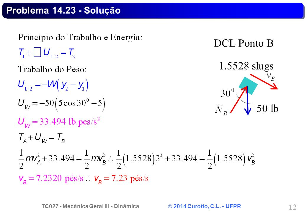 TC027 - Mecânica Geral III - Dinâmica © 2014 Curotto, C.L. - UFPR 12 Problema 14.23 - Solução 50 lb DCL Ponto B 1.5528 slugs