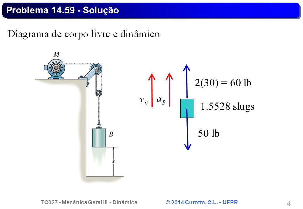 TC027 - Mecânica Geral III - Dinâmica © 2014 Curotto, C.L. - UFPR 4 Problema 14.59 - Solução 50 lb 2(30) = 60 lb 1.5528 slugs