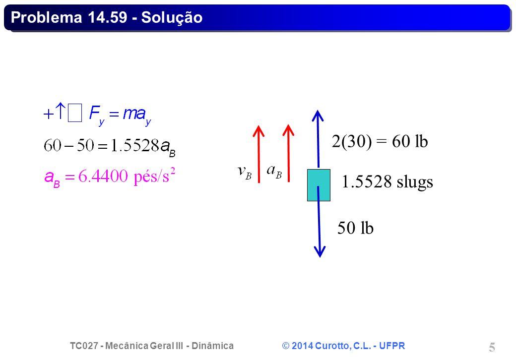 TC027 - Mecânica Geral III - Dinâmica © 2014 Curotto, C.L. - UFPR 5 Problema 14.59 - Solução 50 lb 2(30) = 60 lb 1.5528 slugs