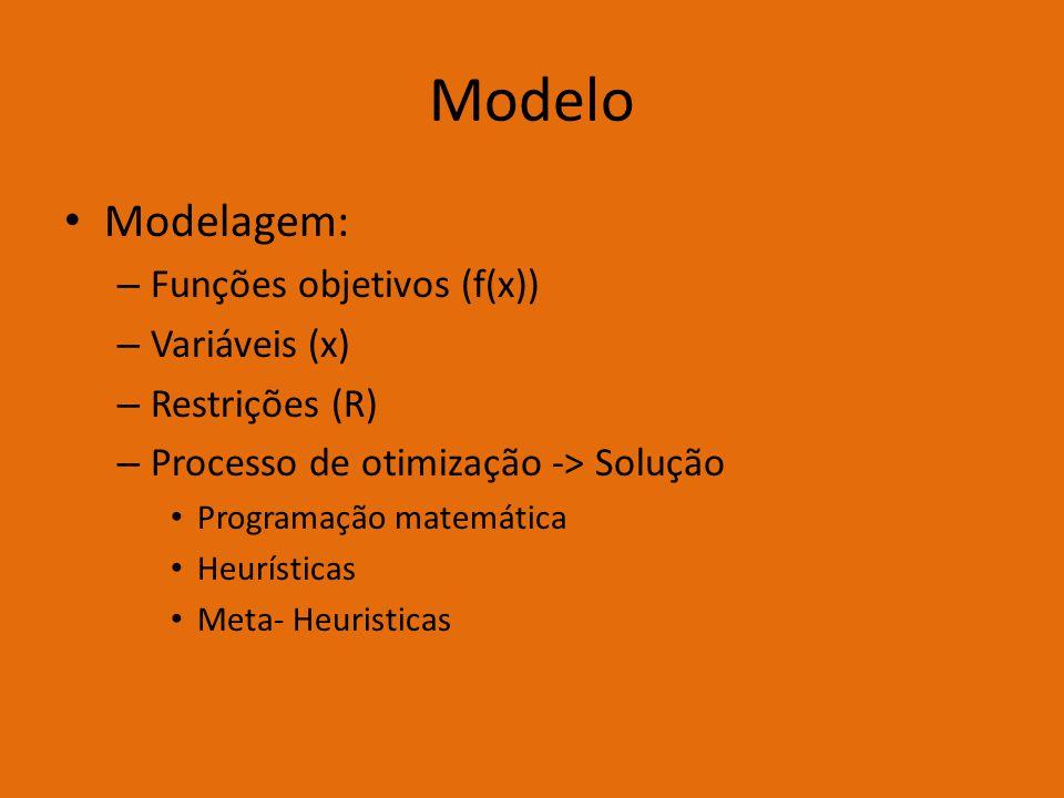 Modelo Modelagem: – Funções objetivos (f(x)) – Variáveis (x) – Restrições (R) – Processo de otimização -> Solução Programação matemática Heurísticas Meta- Heuristicas