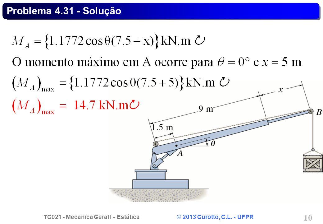 TC021 - Mecânica Geral I - Estática © 2013 Curotto, C.L. - UFPR 10 Problema 4.31 - Solução