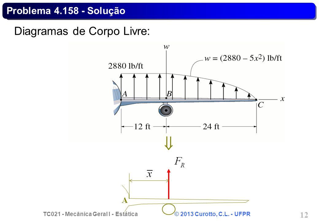 TC021 - Mecânica Geral I - Estática © 2013 Curotto, C.L. - UFPR 12 Problema 4.158 - Solução Diagramas de Corpo Livre: A