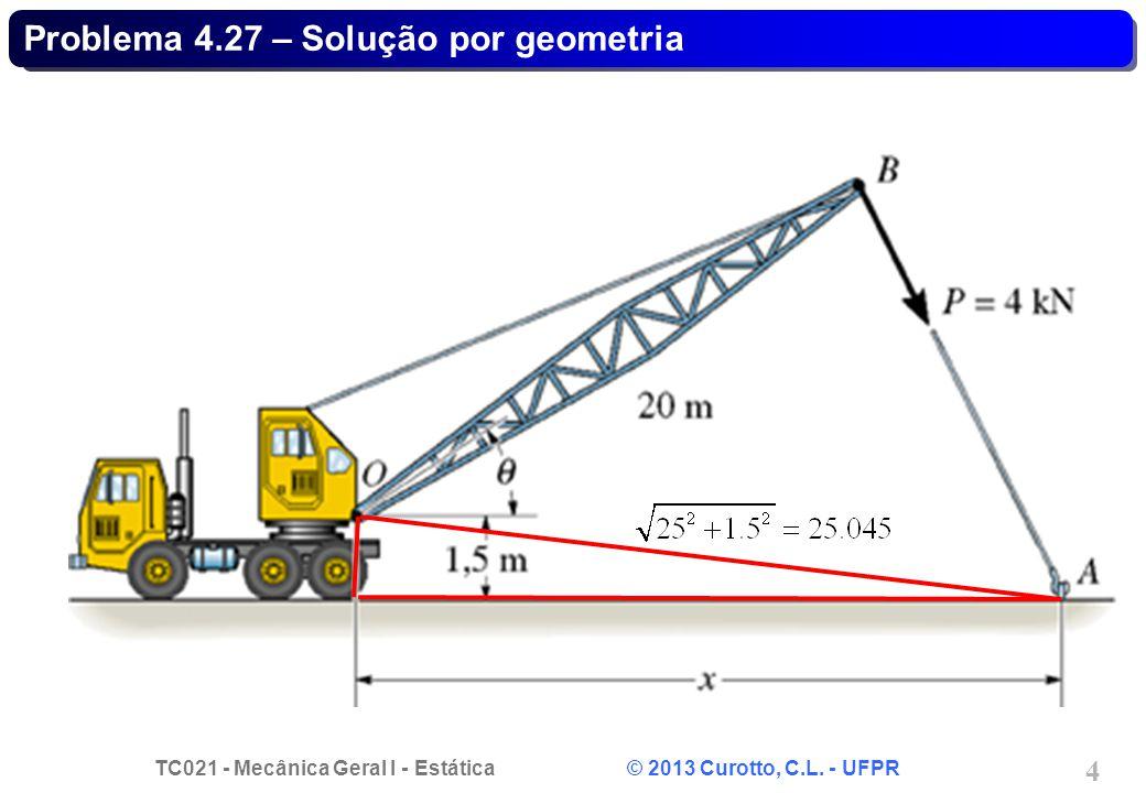 TC021 - Mecânica Geral I - Estática © 2013 Curotto, C.L. - UFPR 4 Problema 4.27 – Solução por geometria