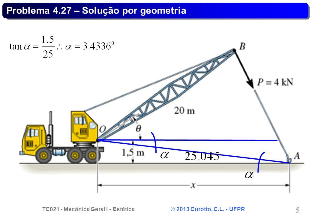 TC021 - Mecânica Geral I - Estática © 2013 Curotto, C.L. - UFPR 5 Problema 4.27 – Solução por geometria