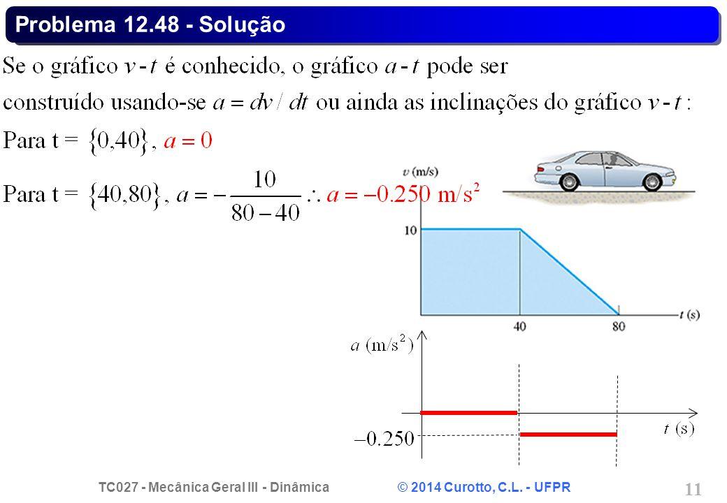 TC027 - Mecânica Geral III - Dinâmica © 2014 Curotto, C.L. - UFPR 11 Problema 12.48 - Solução