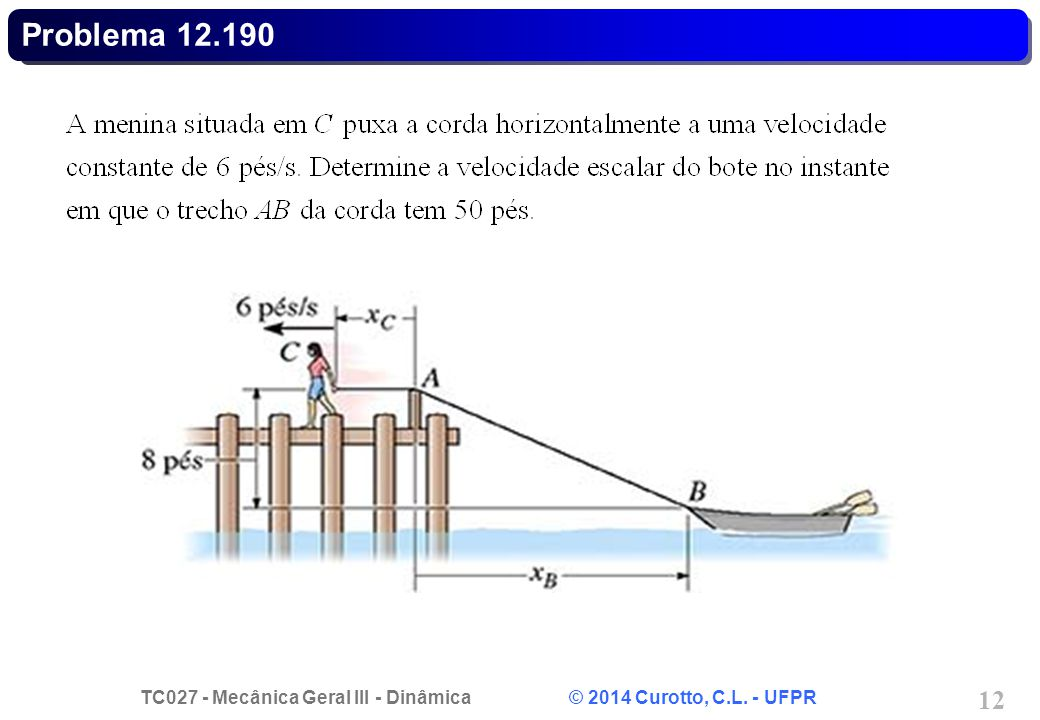 TC027 - Mecânica Geral III - Dinâmica © 2014 Curotto, C.L. - UFPR 12 Problema 12.190
