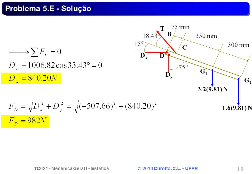 TC021 - Mecânica Geral I - Estática © 2013 Curotto, C.L. - UFPR 10 Problema 5.E - Solução B G1G1 C G2G2 D DxDx DyDy 75 18.43 15 75 mm 350 mm 300 mm 3.
