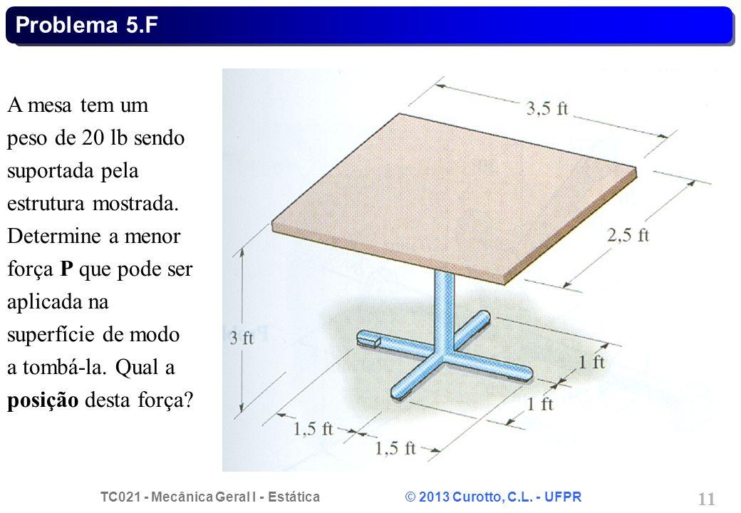 TC021 - Mecânica Geral I - Estática © 2013 Curotto, C.L. - UFPR 11 A mesa tem um peso de 20 lb sendo suportada pela estrutura mostrada. Determine a me