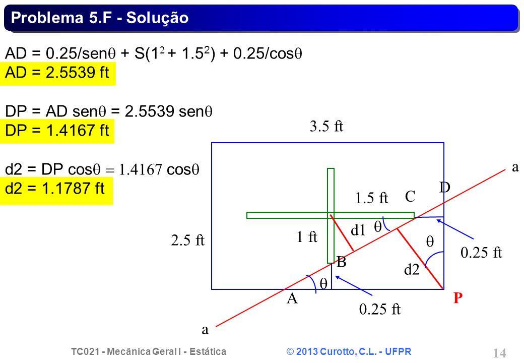 TC021 - Mecânica Geral I - Estática © 2013 Curotto, C.L. - UFPR 14 AD = 0.25/sen + S(1 + 1.5 2 ) + 0.25/cos AD = 2.5539 ft DP = AD sen = 2.5539 sen DP