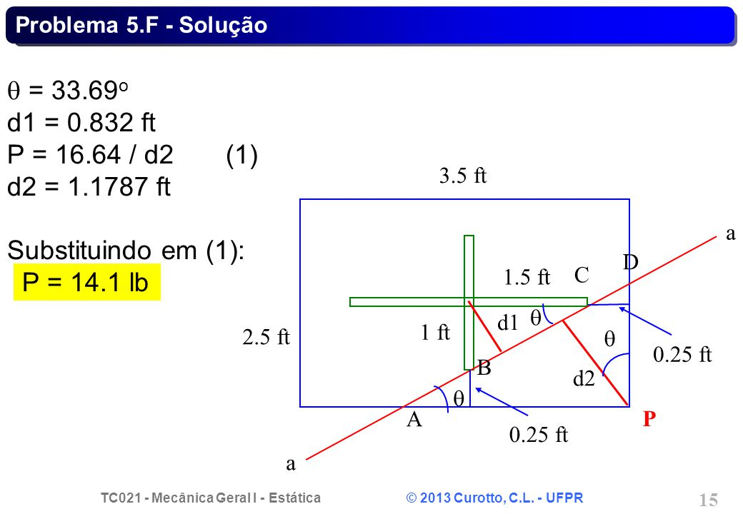 TC021 - Mecânica Geral I - Estática © 2013 Curotto, C.L. - UFPR 15 = 33.69 o d1 = 0.832 ft P = 16.64 / d2 (1) d2 = 1.1787 ft Substituindo em (1): P =