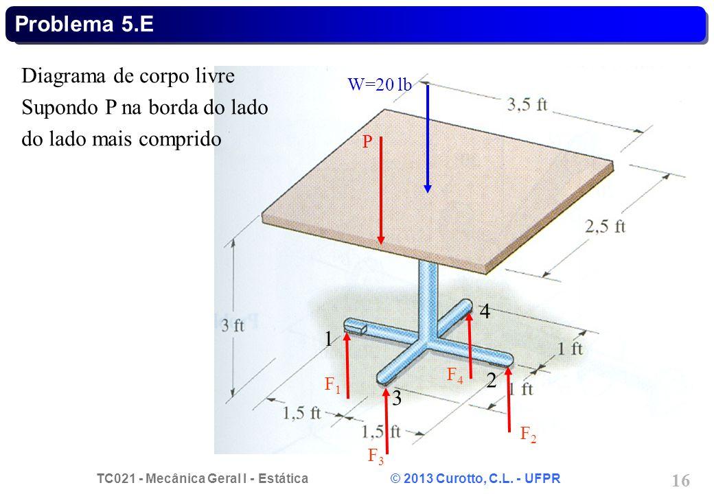 TC021 - Mecânica Geral I - Estática © 2013 Curotto, C.L. - UFPR 16 Problema 5.E F1F1 W=20 lb P Diagrama de corpo livre Supondo P na borda do lado do l