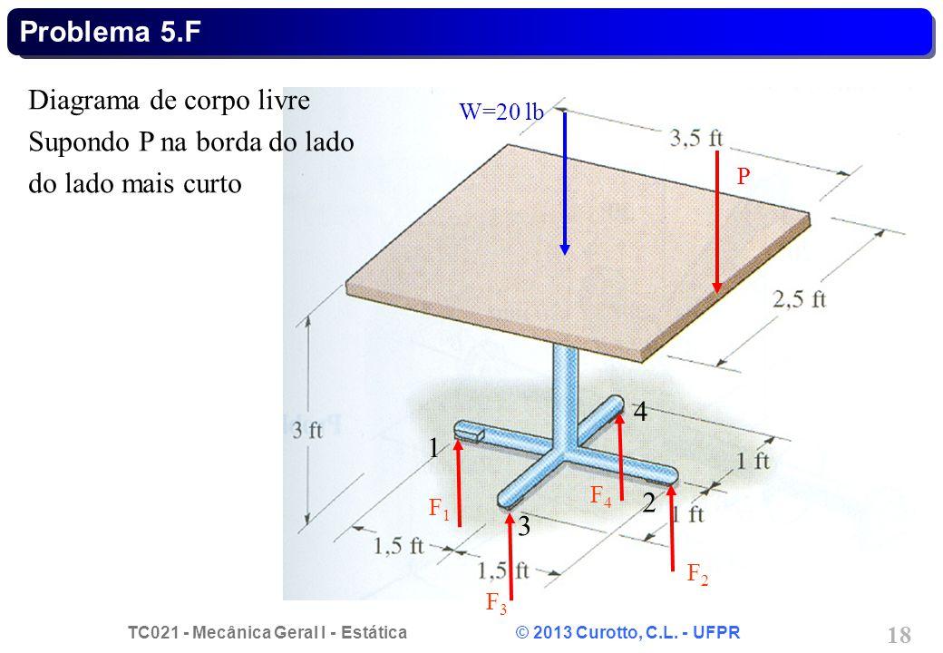 TC021 - Mecânica Geral I - Estática © 2013 Curotto, C.L. - UFPR 18 Problema 5.F F1F1 W=20 lb P Diagrama de corpo livre Supondo P na borda do lado do l