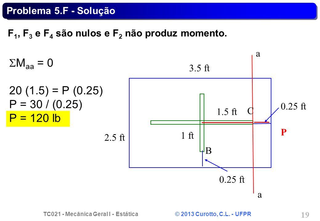 TC021 - Mecânica Geral I - Estática © 2013 Curotto, C.L. - UFPR 19 M aa = 0 20 (1.5) = P (0.25) P = 30 / (0.25) P = 120 lb a a B C 1.5 ft 3.5 ft 2.5 f
