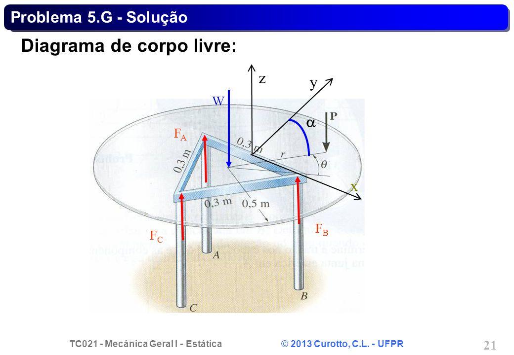 TC021 - Mecânica Geral I - Estática © 2013 Curotto, C.L. - UFPR 21 Problema 5.G - Solução Diagrama de corpo livre: z W FAFA FCFC FBFB y x