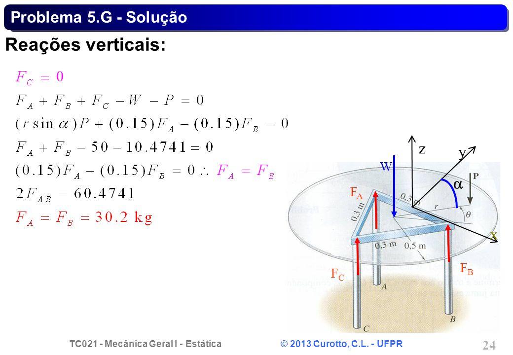 TC021 - Mecânica Geral I - Estática © 2013 Curotto, C.L. - UFPR 24 Problema 5.G - Solução Reações verticais: z W FAFA FCFC FBFB y x