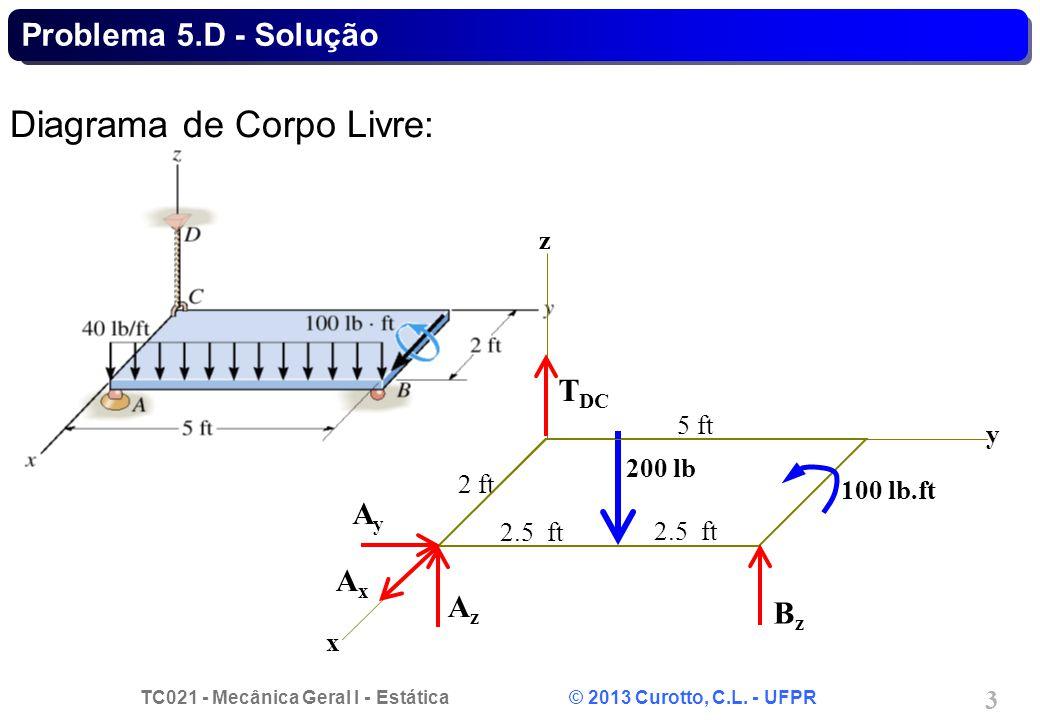 TC021 - Mecânica Geral I - Estática © 2013 Curotto, C.L. - UFPR 3 Problema 5.D - Solução Diagrama de Corpo Livre: AxAx AyAy AzAz T DC BzBz 2 ft x y z