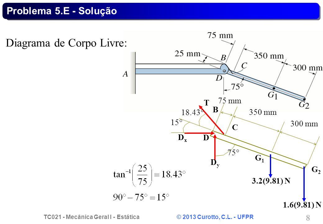 TC021 - Mecânica Geral I - Estática © 2013 Curotto, C.L. - UFPR 8 Problema 5.E - Solução Diagrama de Corpo Livre: B G1G1 C G2G2 D DxDx DyDy 75 18.43 1