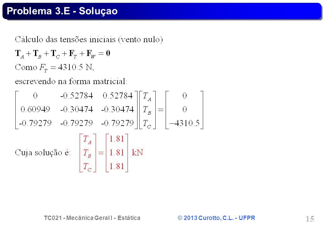TC021 - Mecânica Geral I - Estática © 2013 Curotto, C.L. - UFPR 15 Problema 3.E - Soluçao